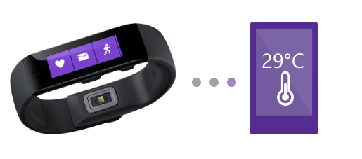 temperature-microsoft-band